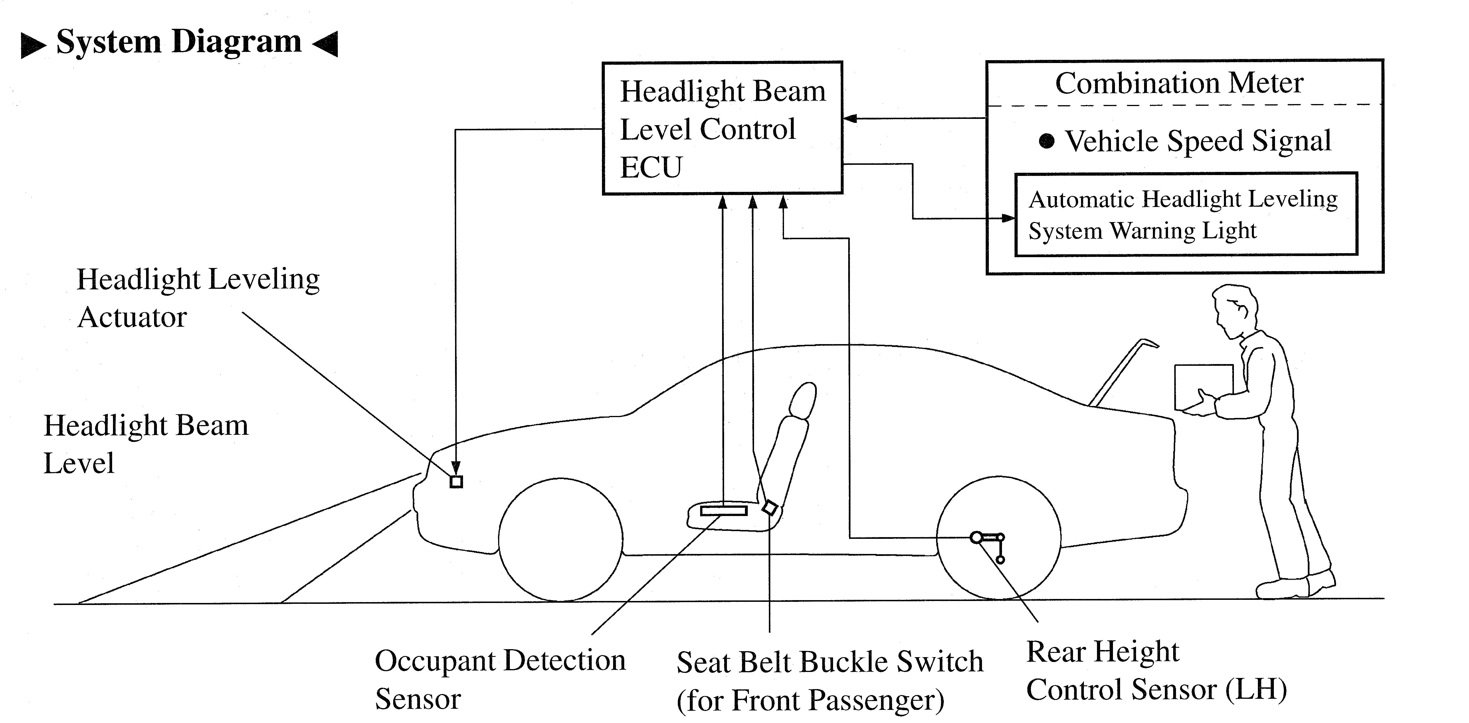 02 Toyota Tacoma Engine Diagram Wiring Library Oxygen Sensor Celica Vvti Electrical Work U2022 2002 Gt