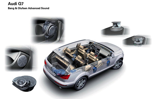 bang olufsen sound system for audi q7 top speed. Black Bedroom Furniture Sets. Home Design Ideas
