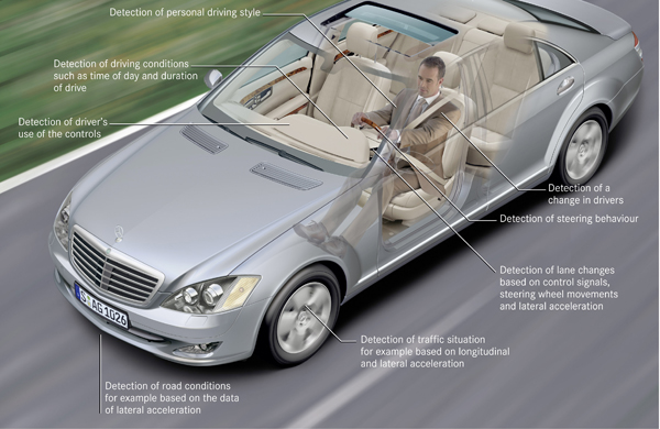 Mercedes Plans To Introduce Attention Assist Anti Sleep