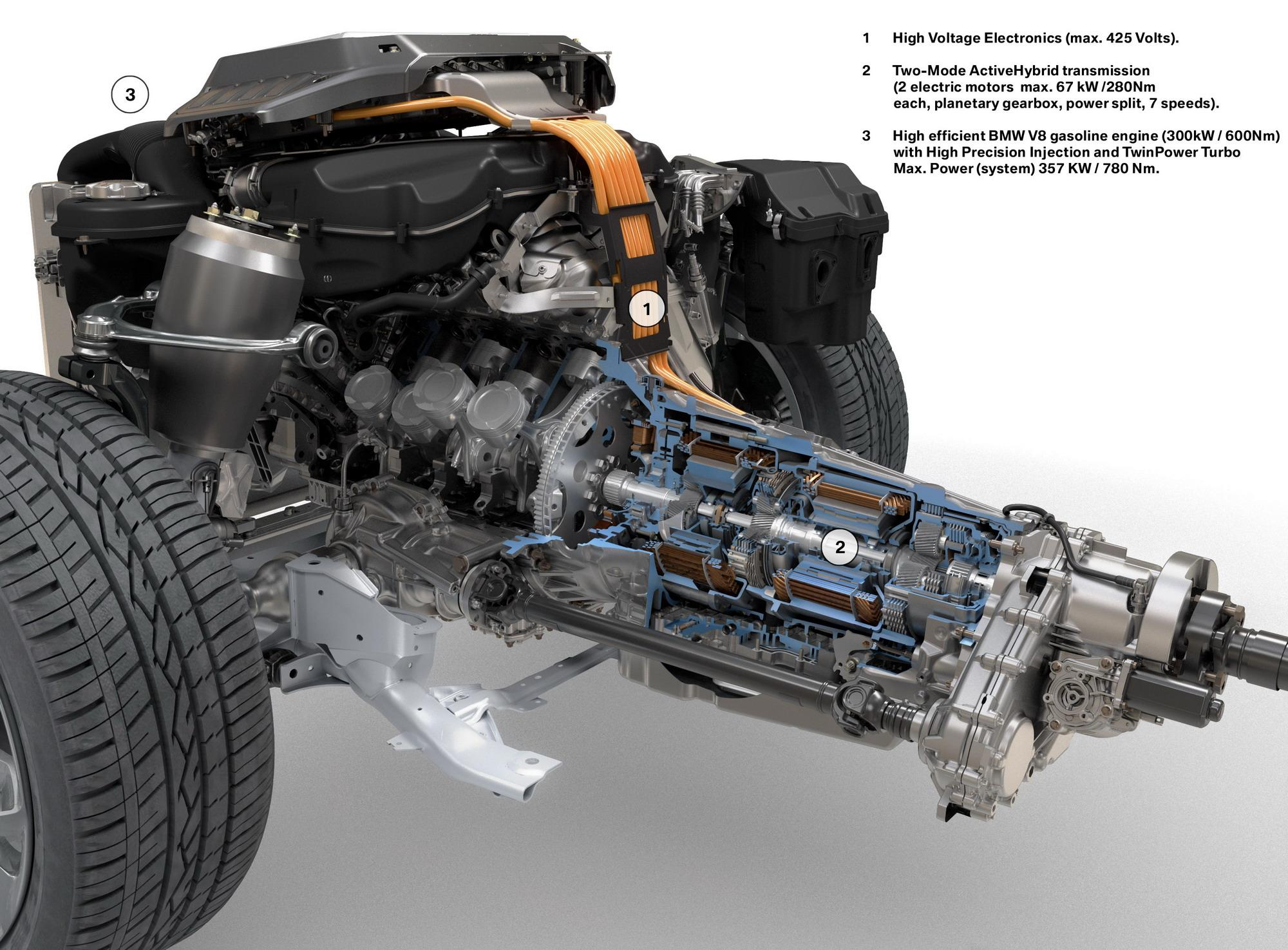 Bmw Activehybrid X6 Automatic Transmission And Electric Motor Opto 22 Relay Wiring Diagram 2010 Top Speed