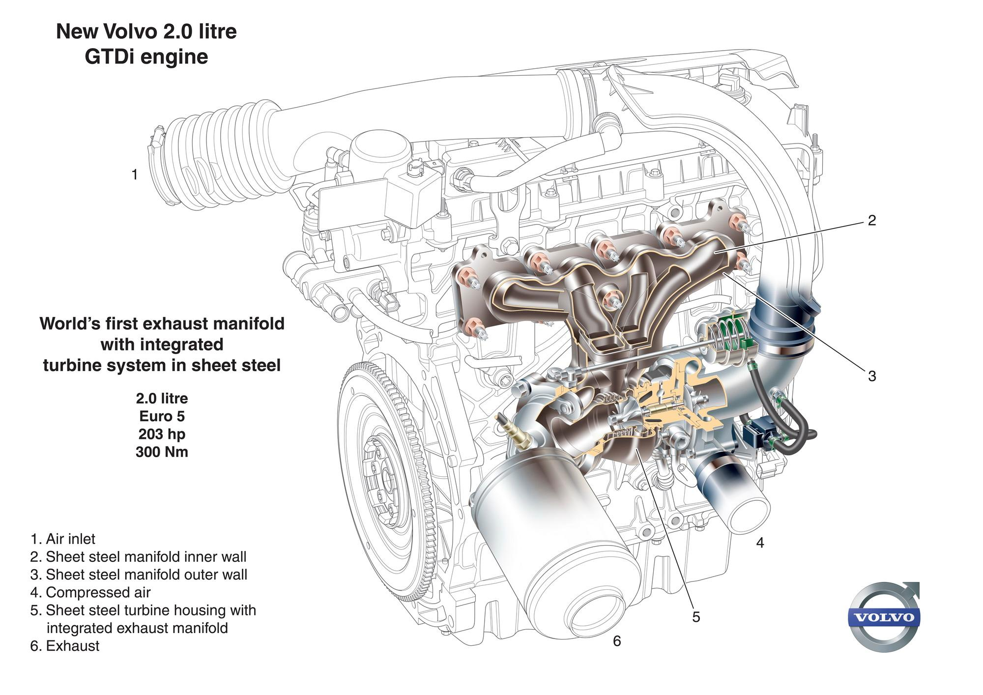 Volvo T6 Engine Diagram Great Design Of Wiring 2004 Xc90 Breakdown Schematic Diagrams Rh Ogmconsulting Co