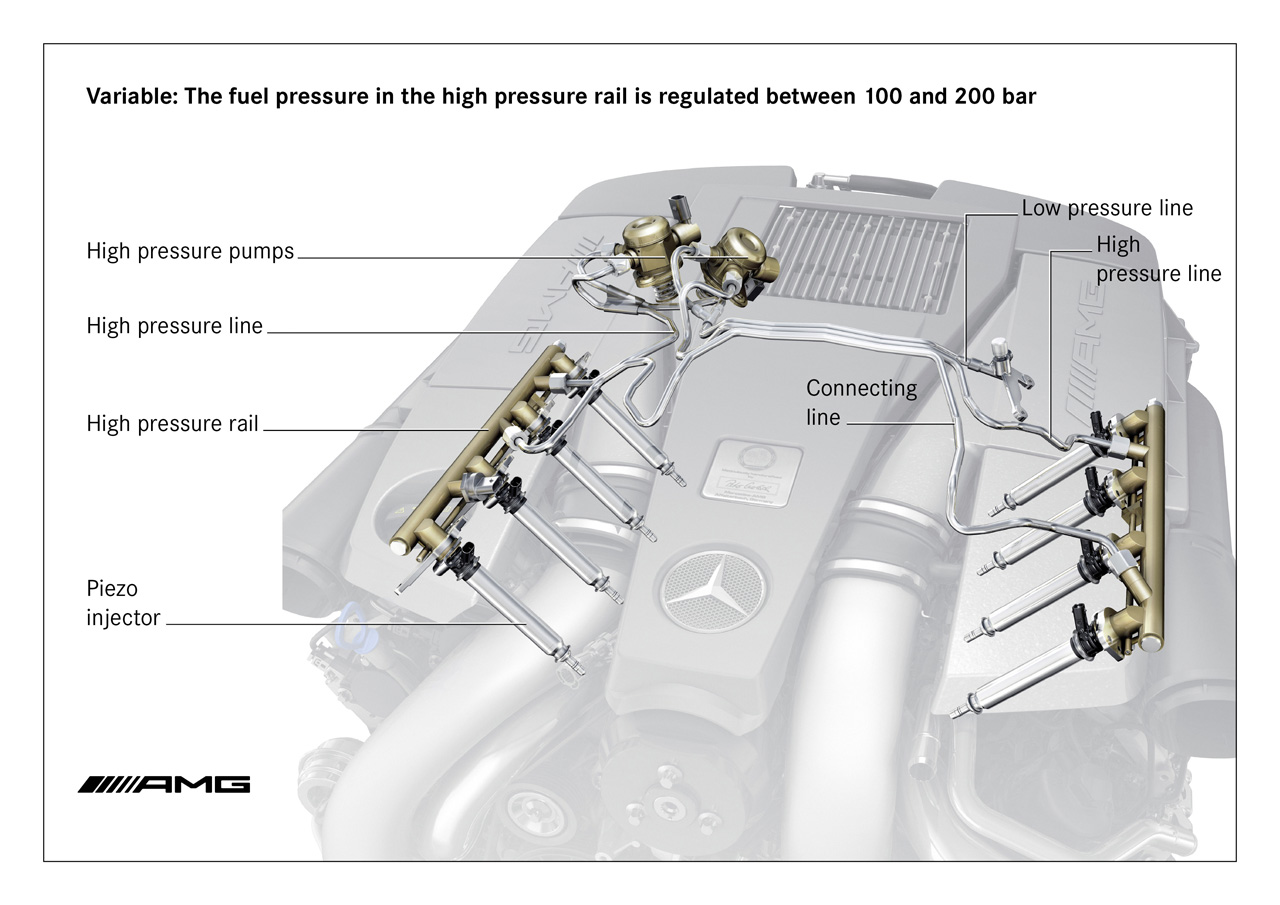 Famous Mercedes Parts Diagram Ensign - Electrical Wiring Diagram ...