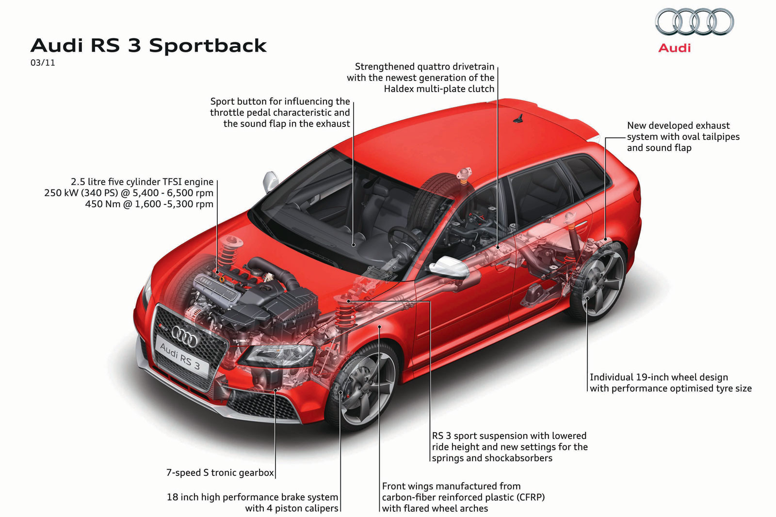 2012 Audi RS3 Sportback | Top Speed