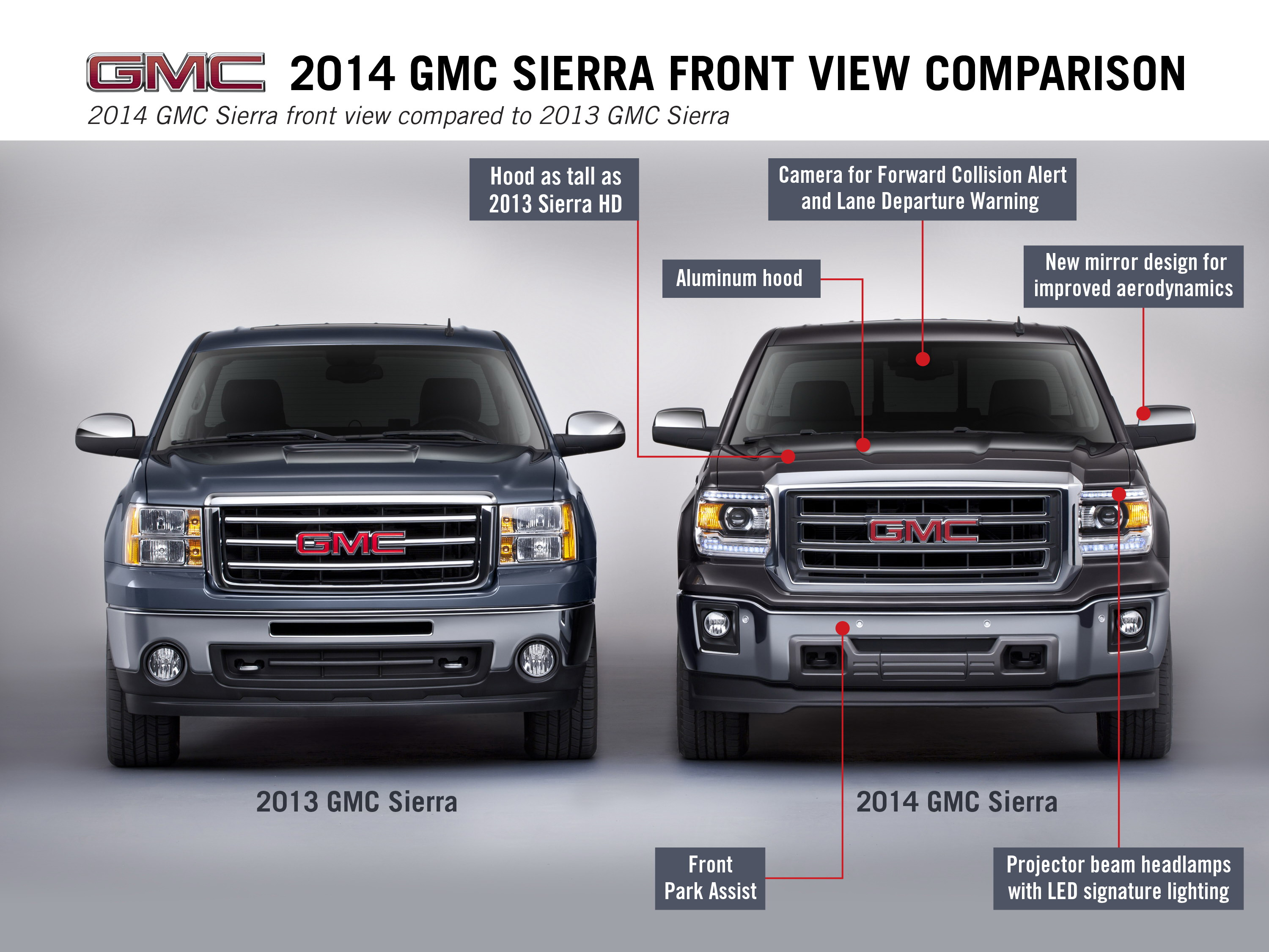 truck sle lifted sale gmc for used sierra