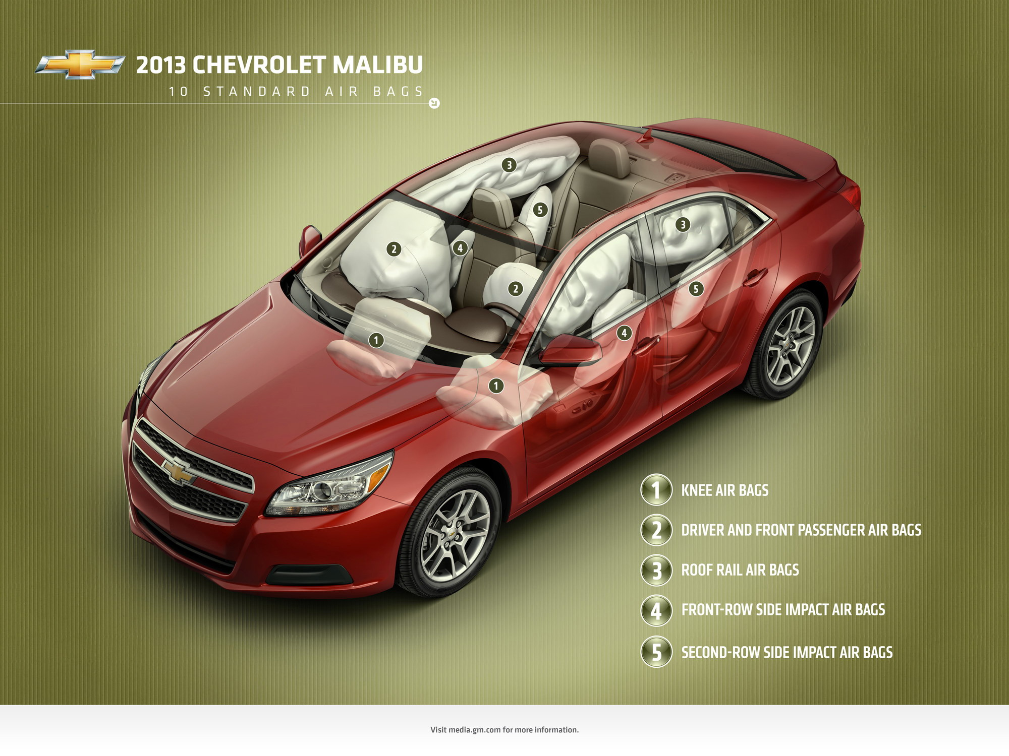 2013 Chevrolet Malibu | Top Speed