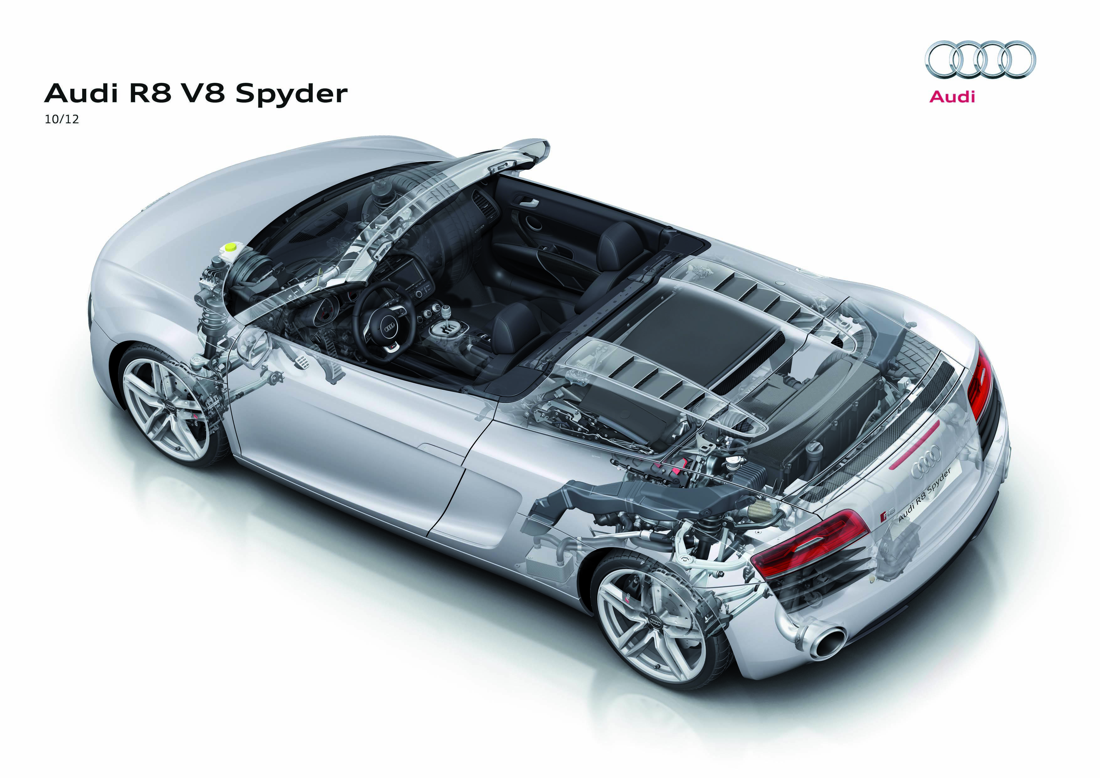 2014   2015 Audi R8 Spyder Review   Top Speed. »