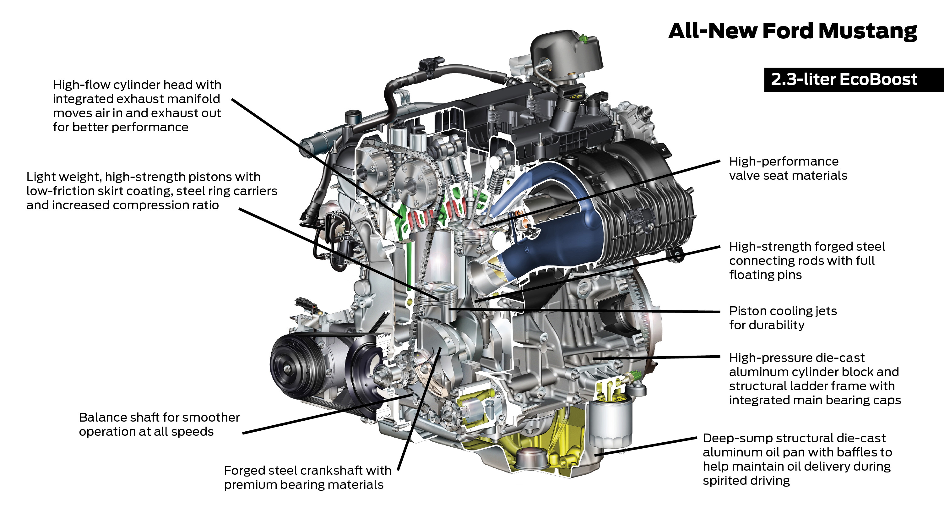 2015 Ford Mustang 10 Things You Need To Know Top Speed V6 Engine Cylinder Head Diagram