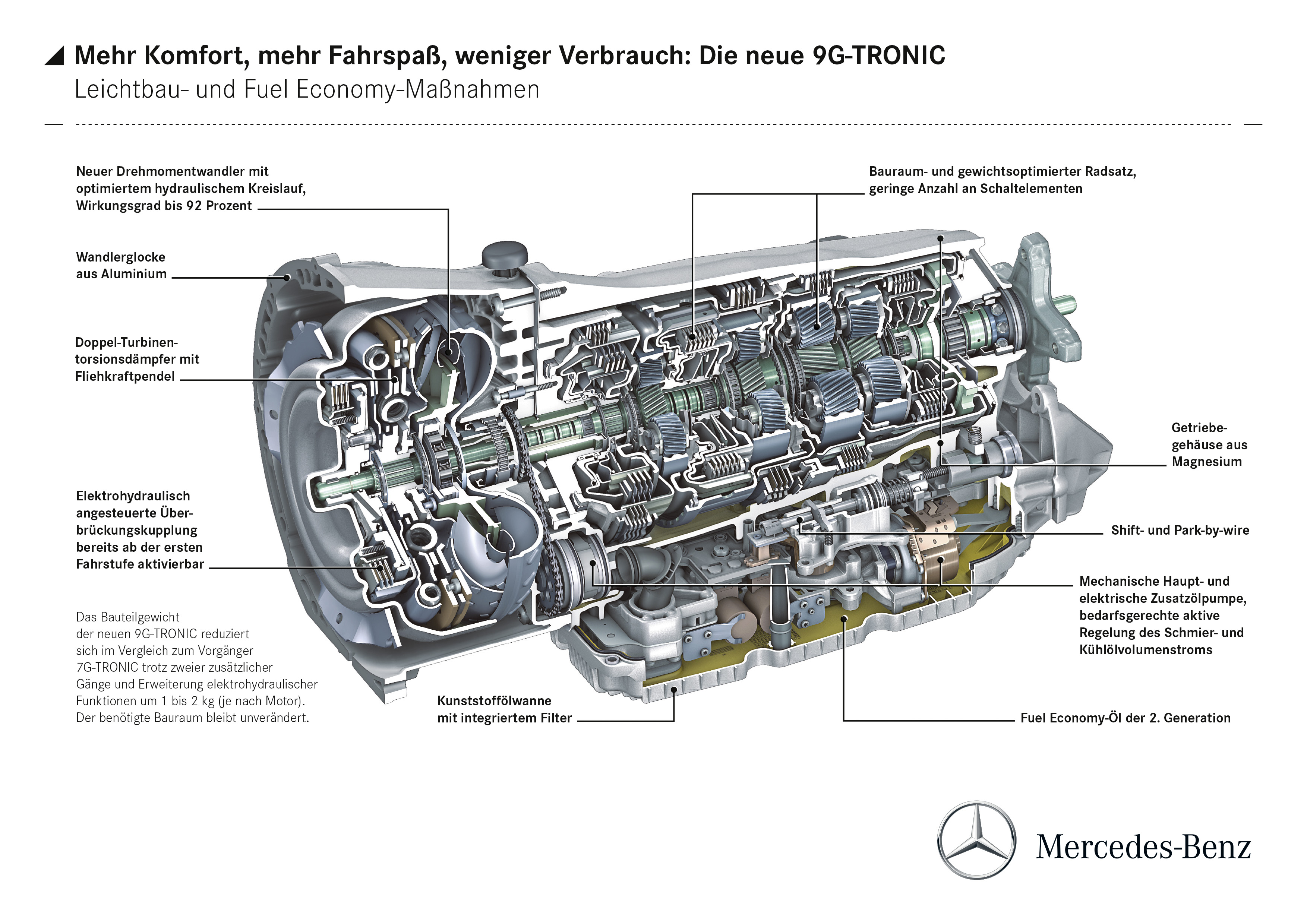 Mercedes Benz To Debut New Nine Speed Automatic Transmission Top Engineering