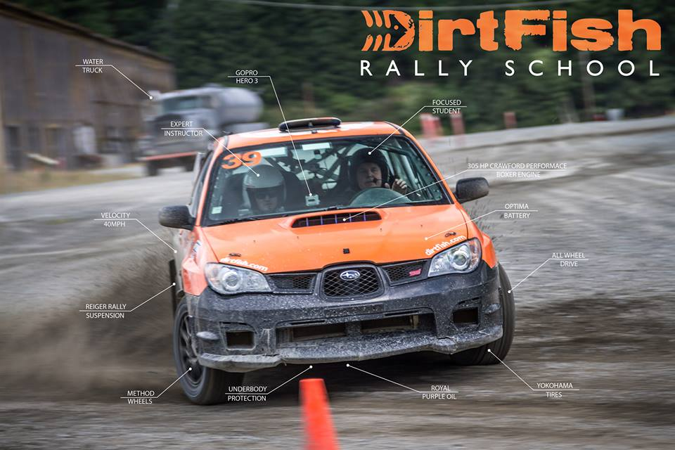 Dirt Fish Rally School | Top Speed