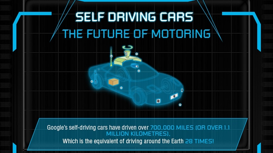 Infographic Self Driving Cars The Future Of Motoring