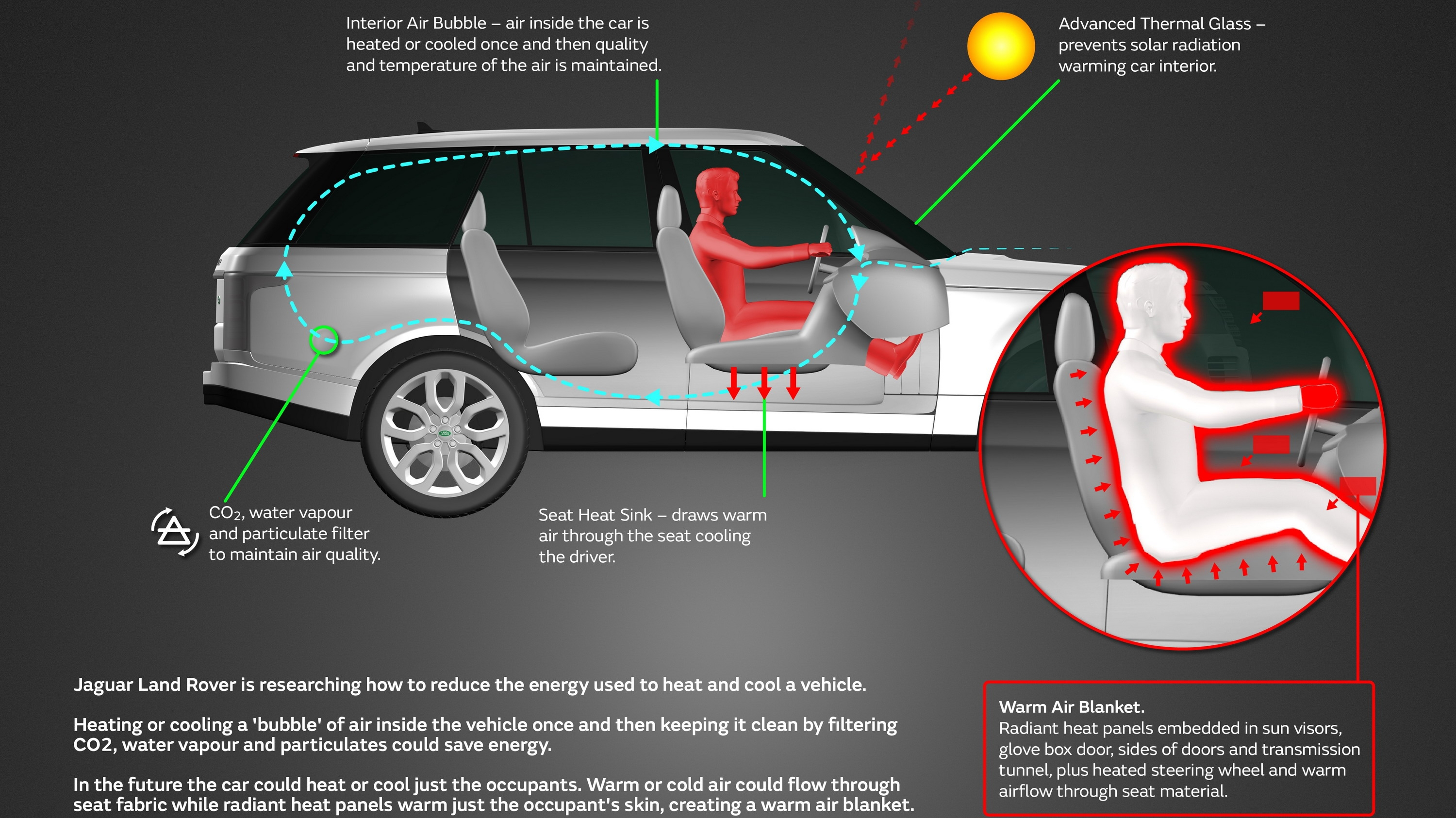 ac to dc convertor wiring diagram jaguar land rover reveals  warm air blanket  research news  jaguar land rover reveals  warm air blanket  research news