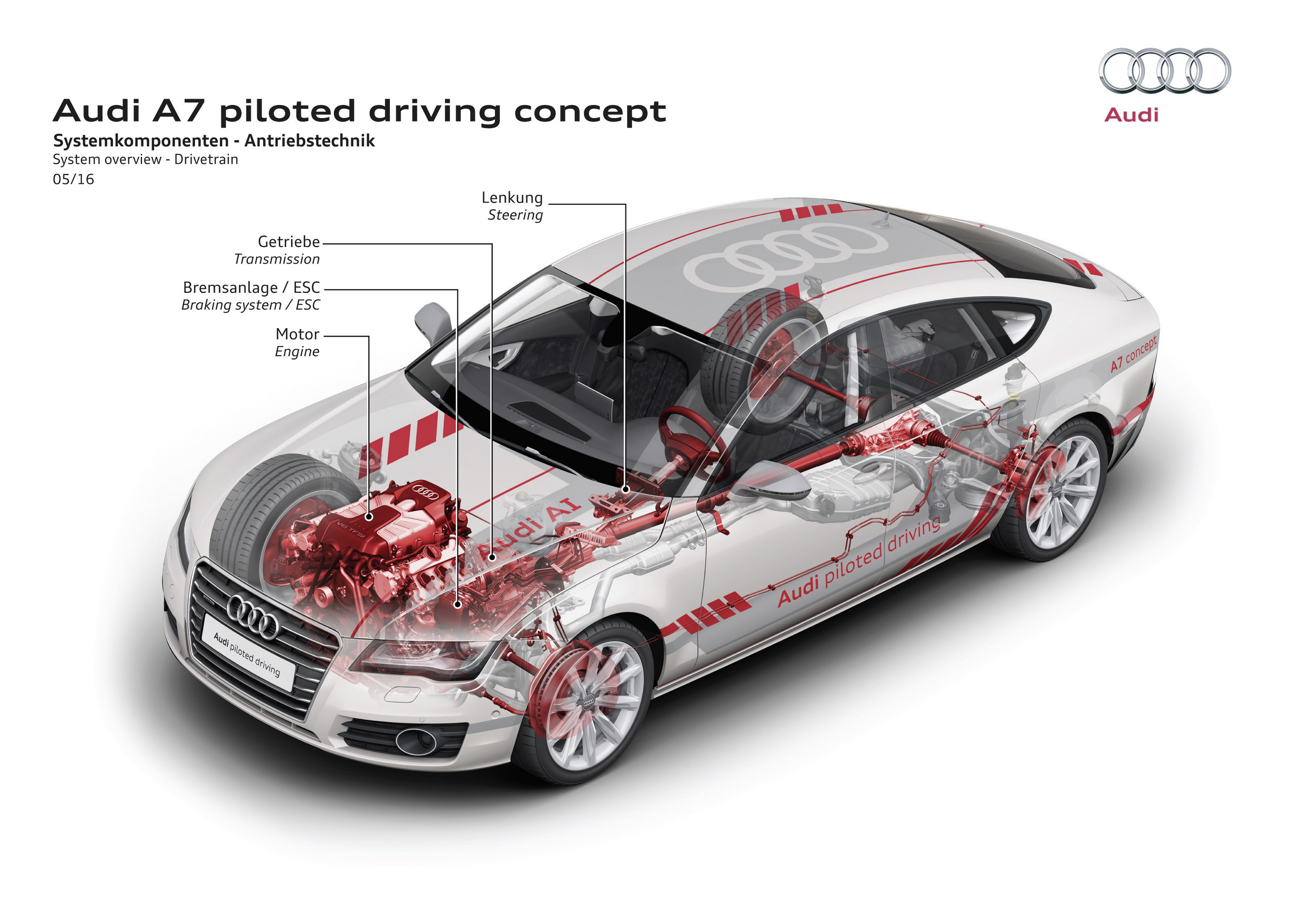 Audi s A7 Piloted Driving Concept Making Steady Improvements