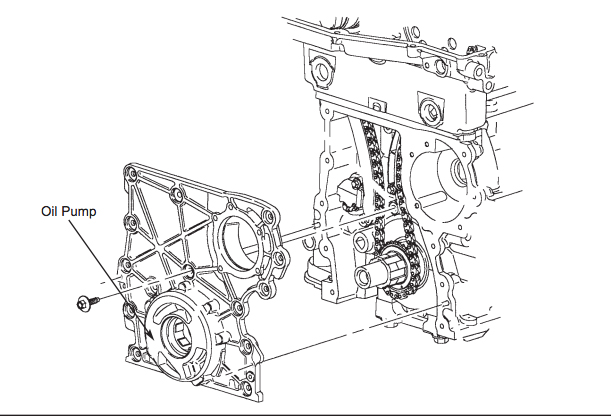 4 3l Vortec Chevy Engine Oiling System Diagram - Wiring ...