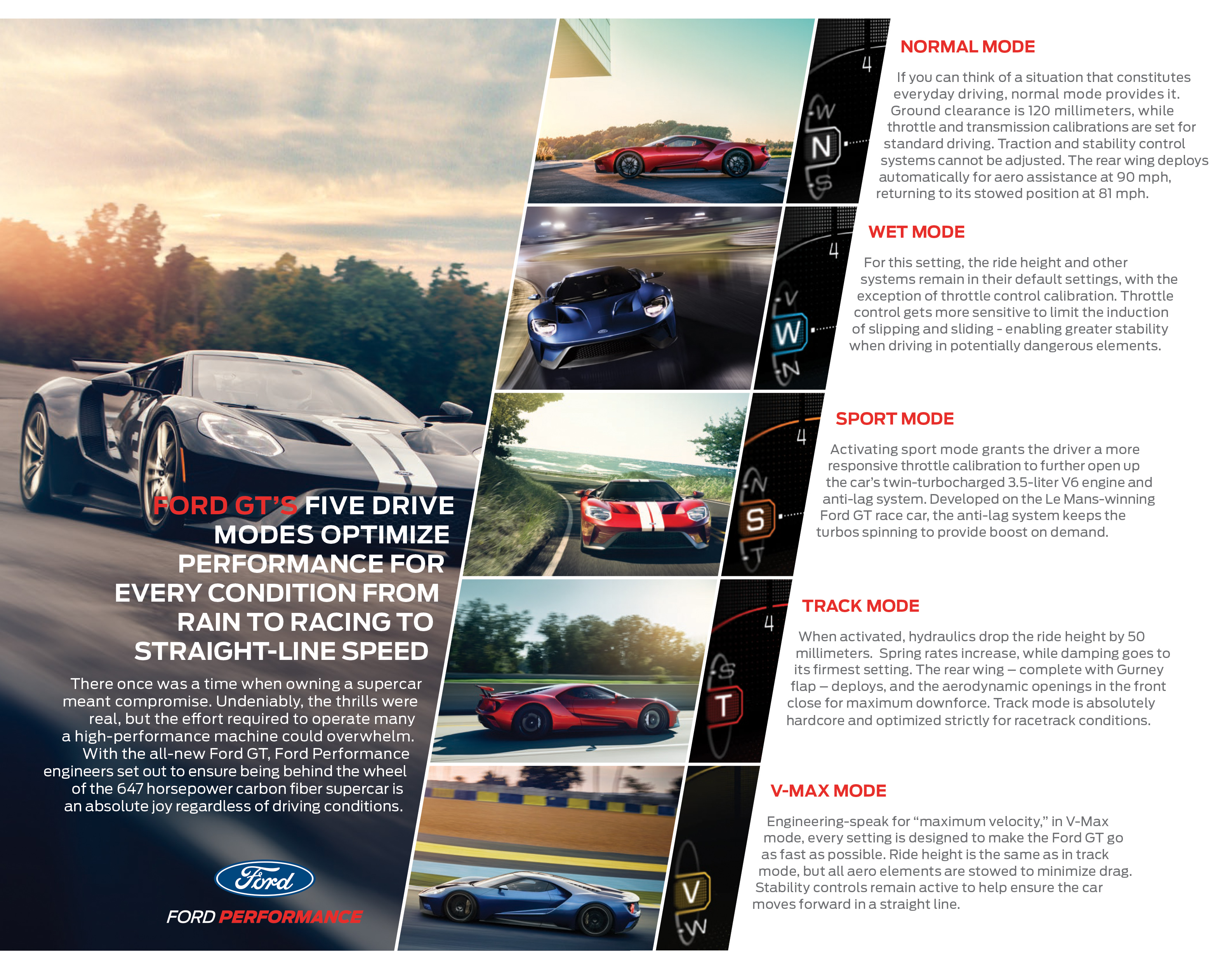 Will The Ford Gts Drive Modes Stop Owners From Going Full Mustang Top Speed