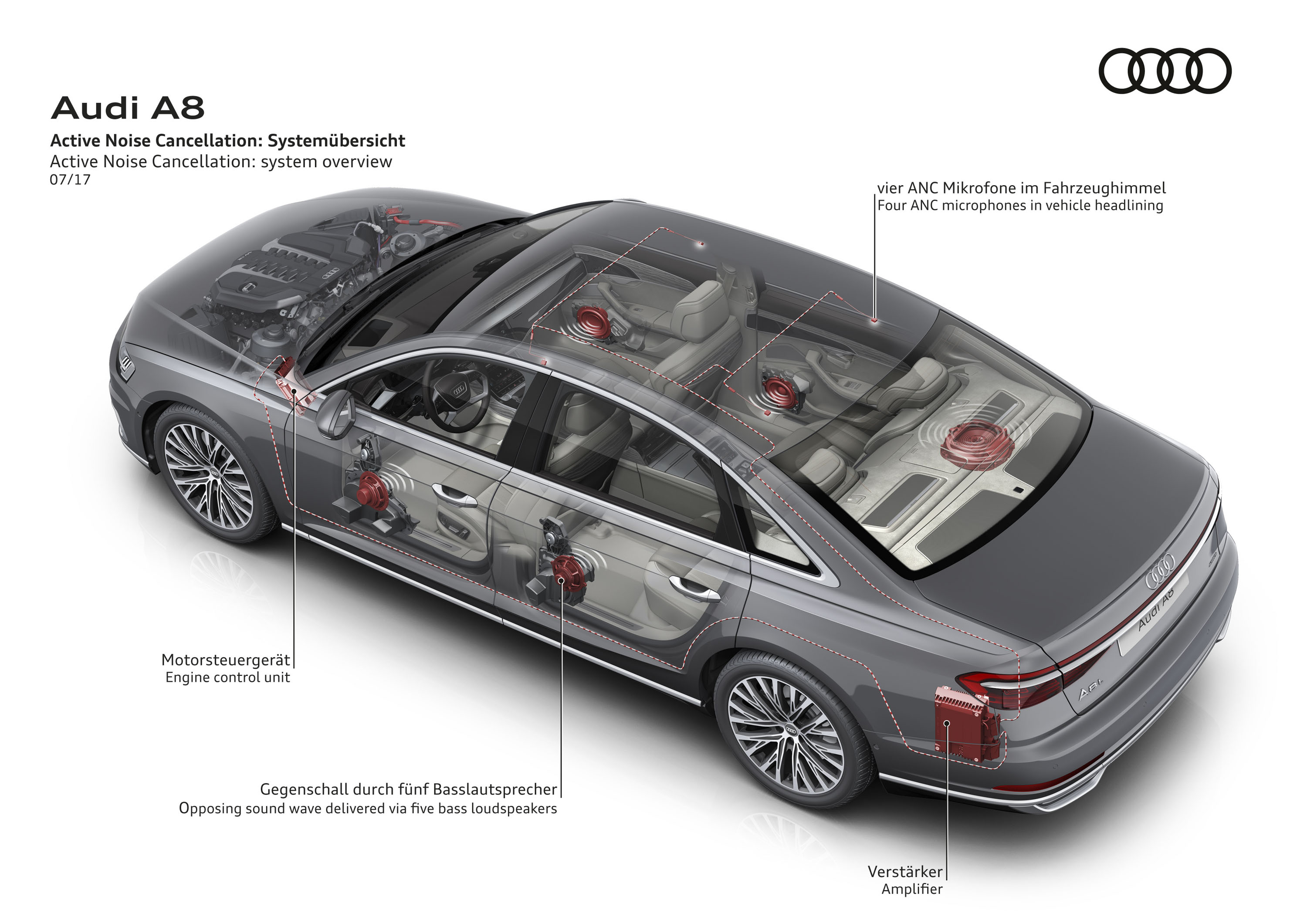 Audi A Review Top Speed - Audi a8