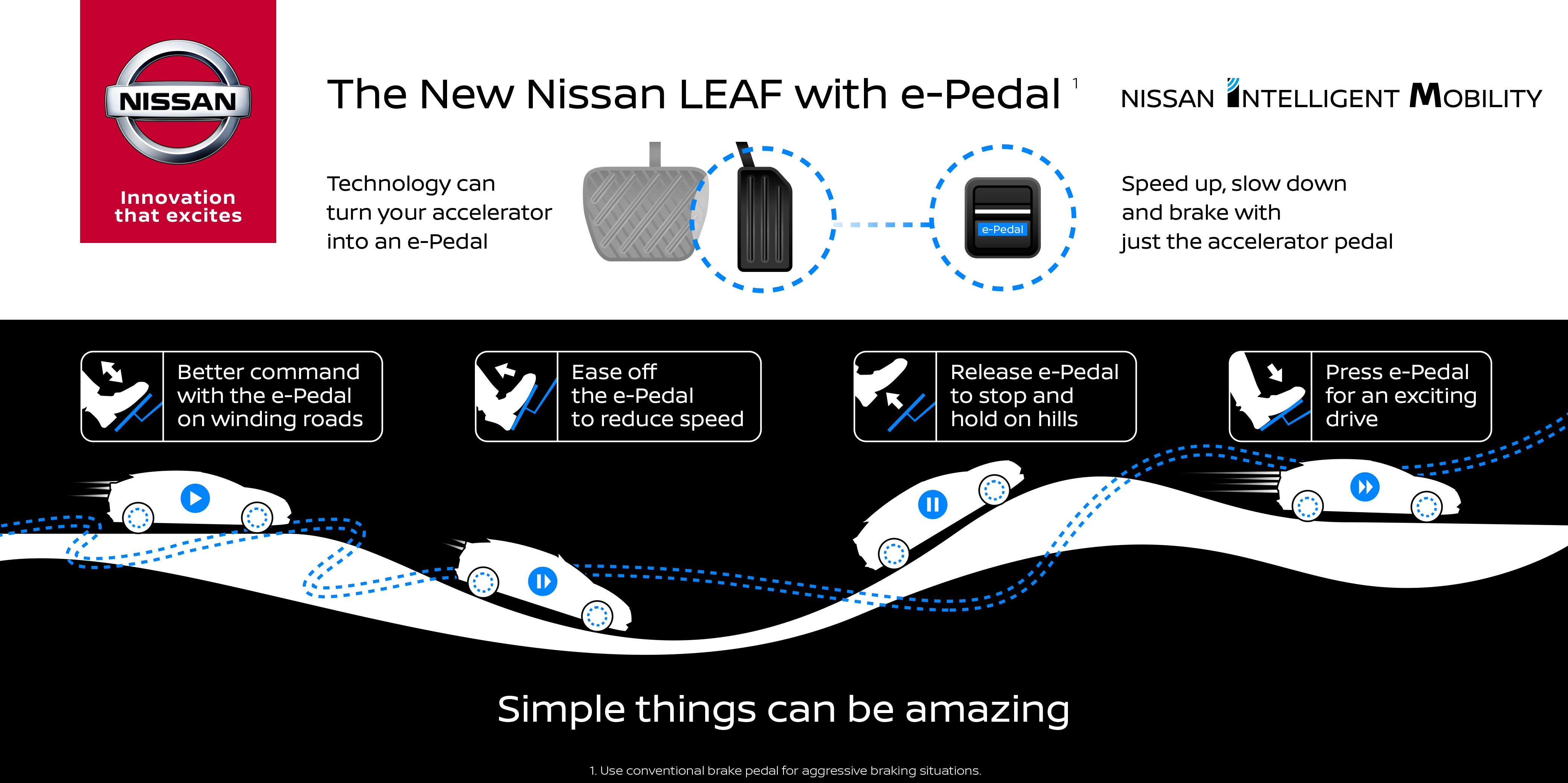 2018 Nissan Leaf | Top Speed