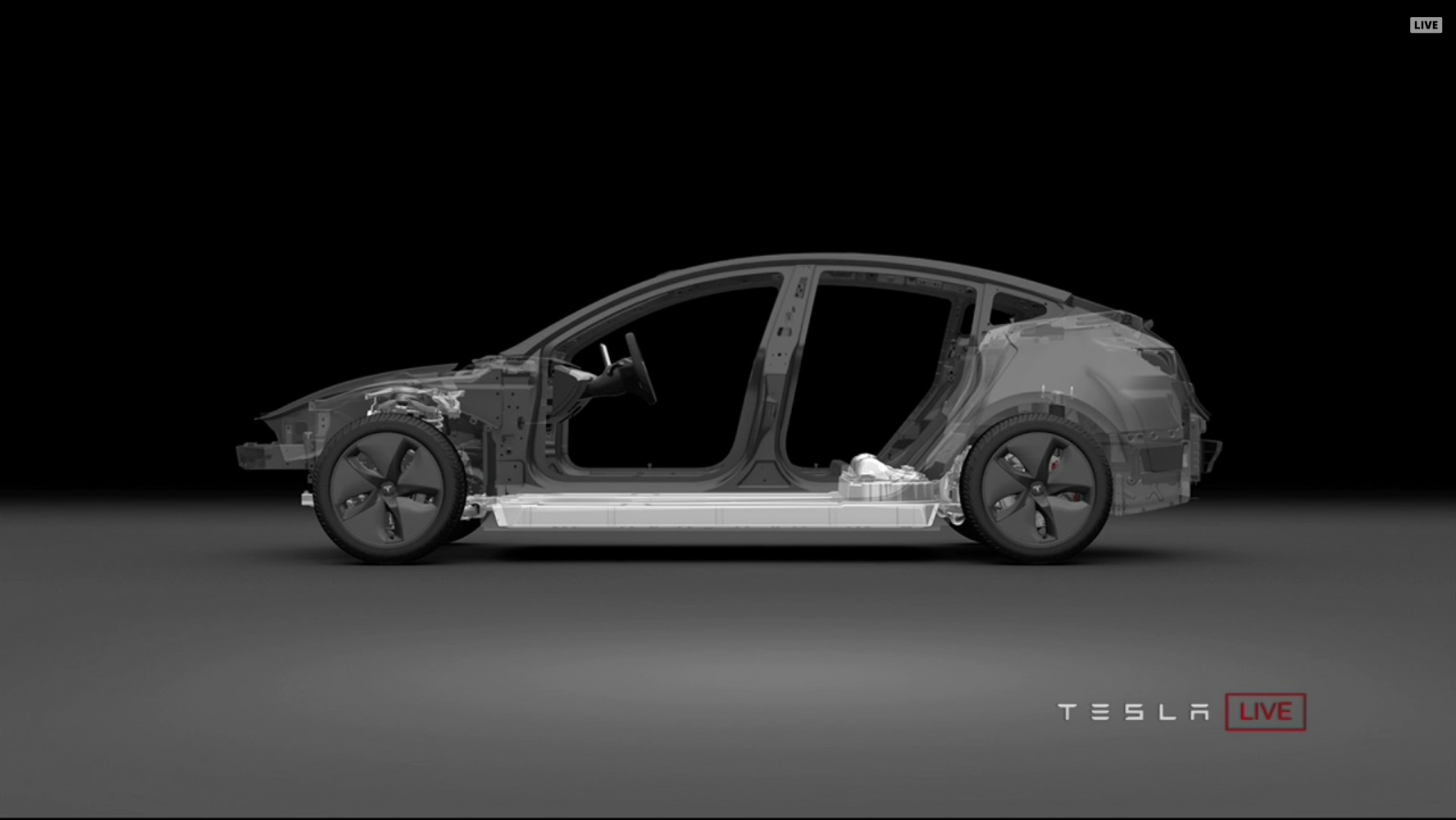 Tesla Model 3 Battery Specs, Cost Per Battery, And