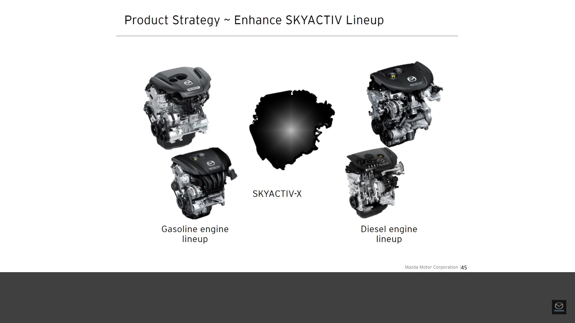 Don't Believe The Hype – Mazda's New SkyActiv-X Engines Aren
