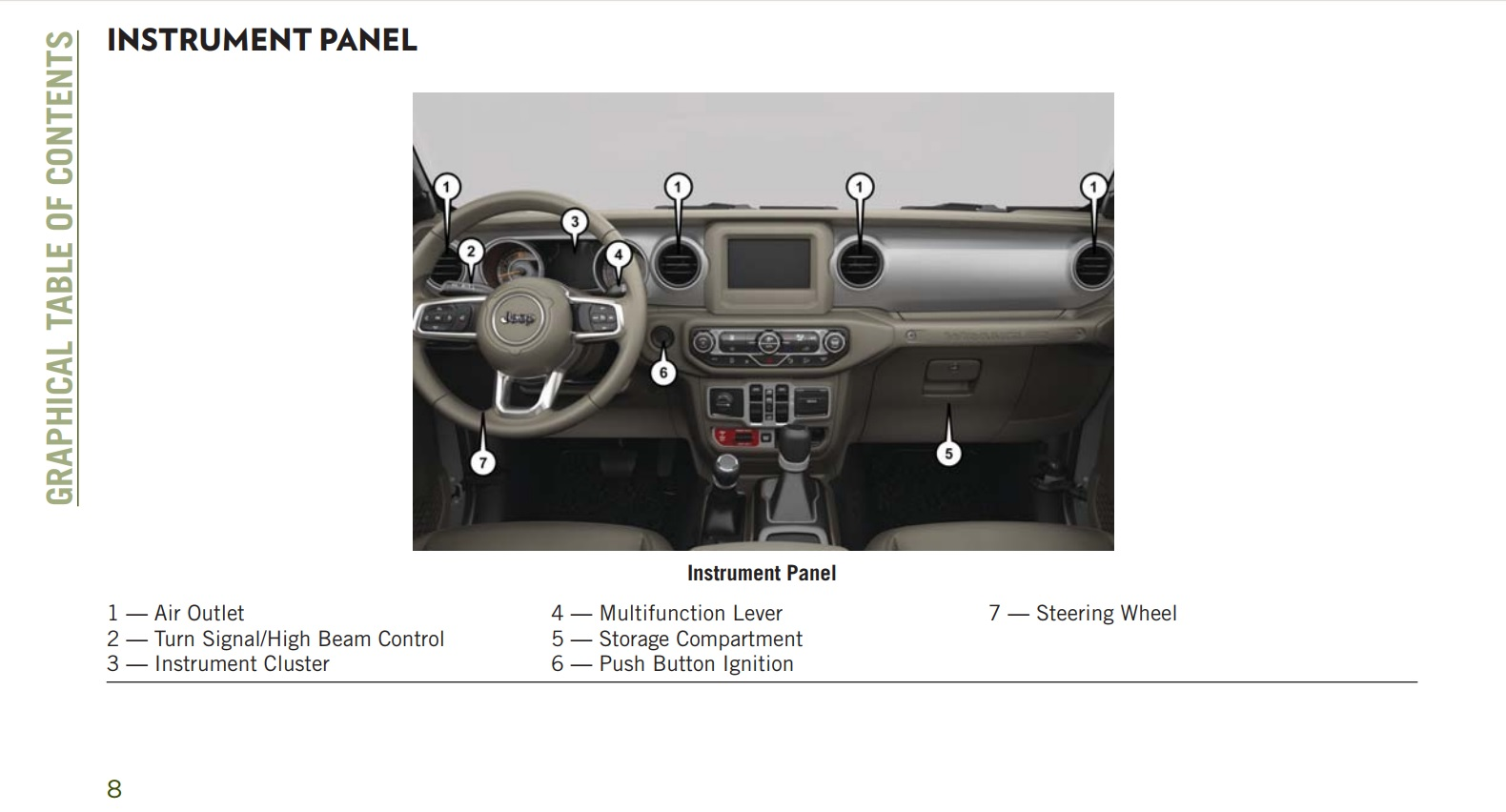 Big Leak 2018 Jeep Wrangler Jl Owners Manual Top Speed Ford Think Instrument Cluster Schematic