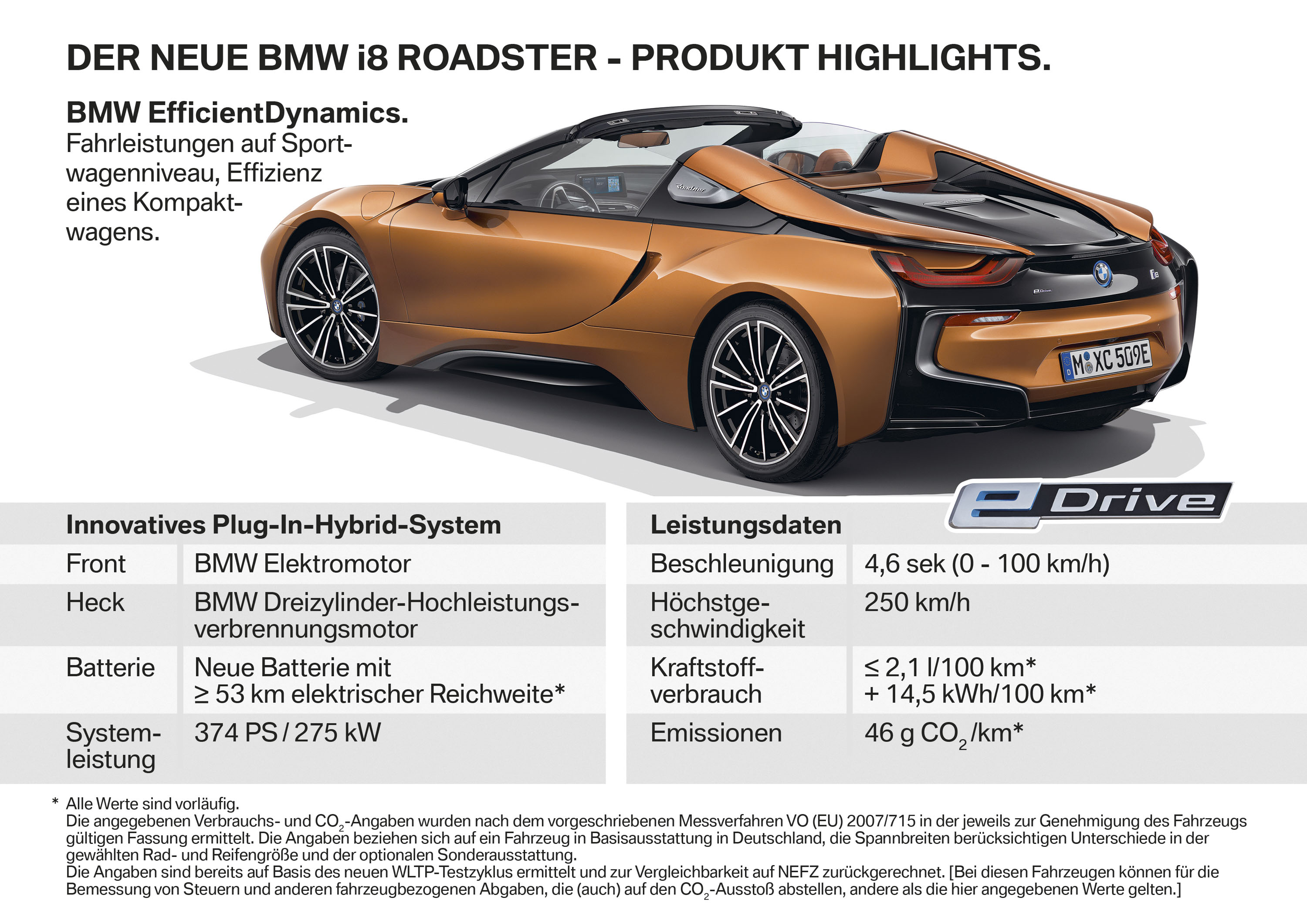 Bmw I8 Engine Diagram Wiring Schematic Data Diagrams 5 Series 2019 Roadster Top