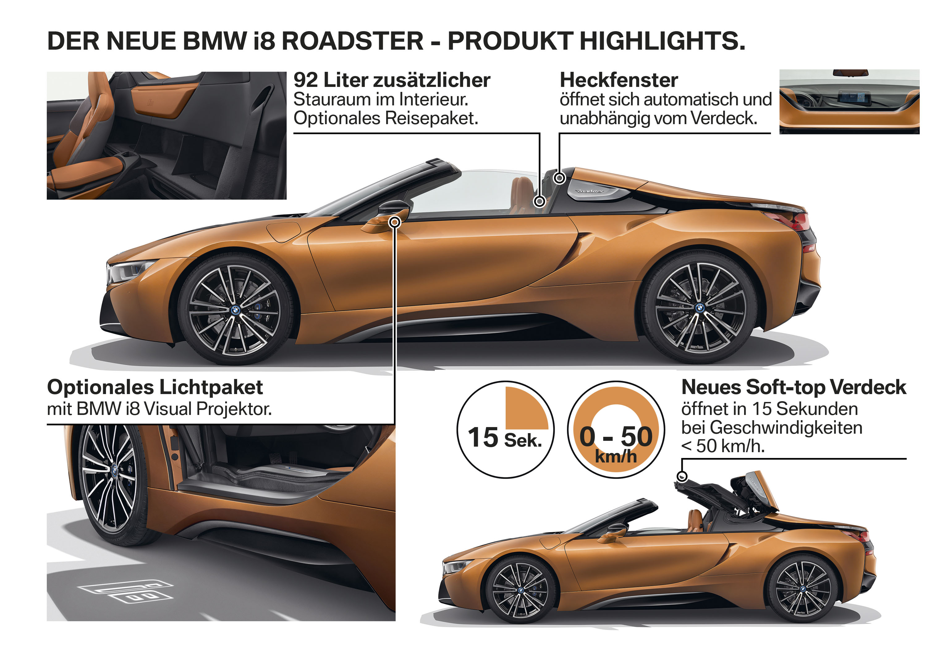 2018 Bmw I8 Roadster Review Top Speed