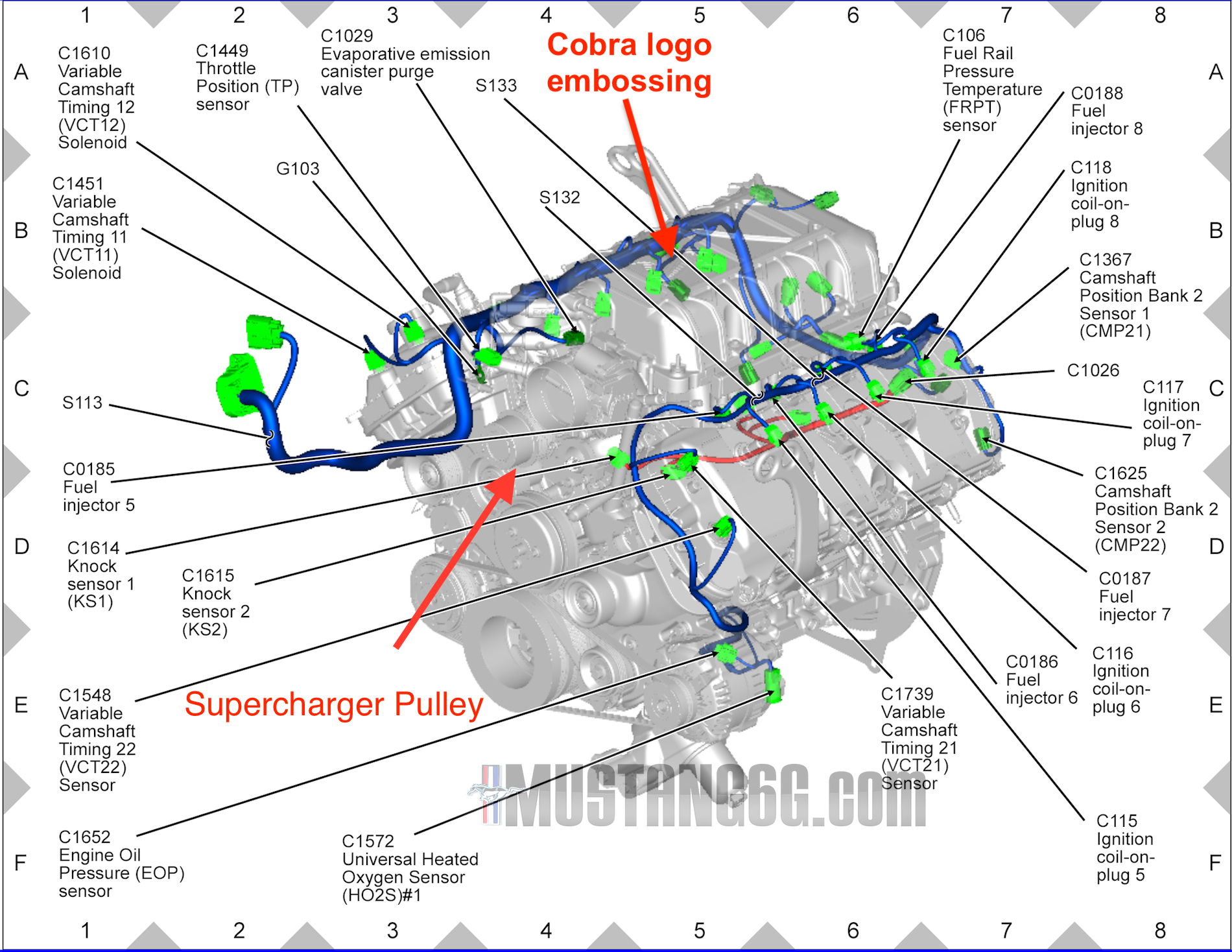 Supercharged Engine In Ford Wiring Diagrams Could Be Proof Of A Freestyle Transmission Diagram Mustang Gt500 With Dct Top Speed